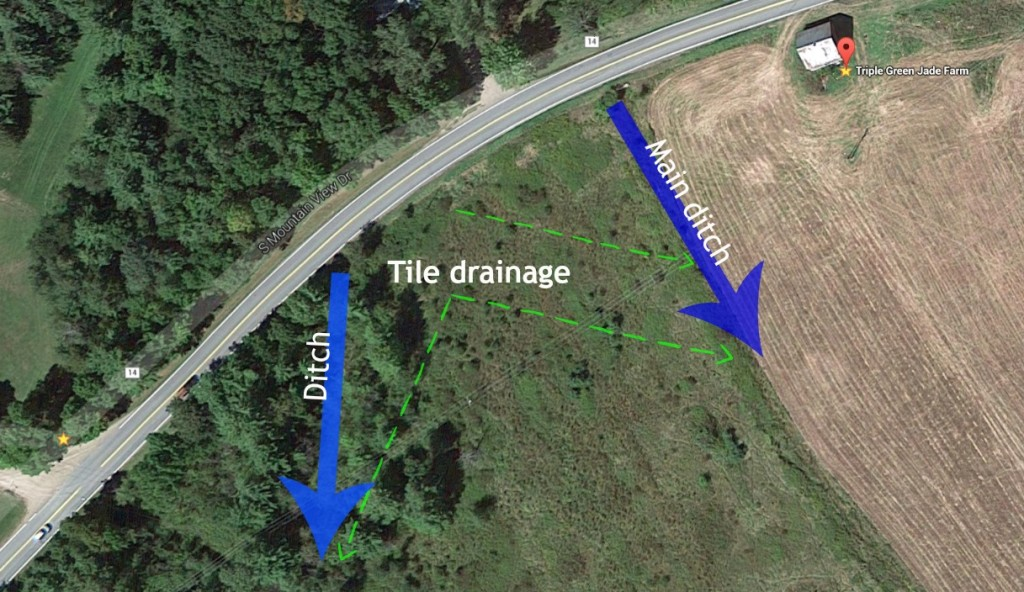 Ditches and drainage